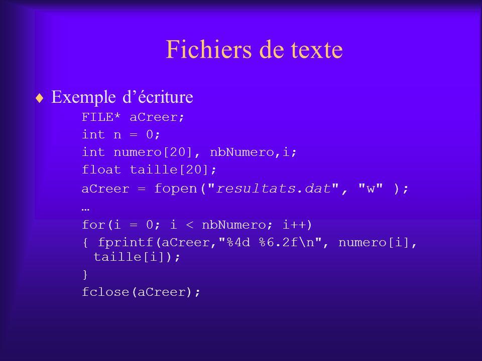 Fichiers de texte Exemple d'écriture FILE* aCreer; int n = 0;