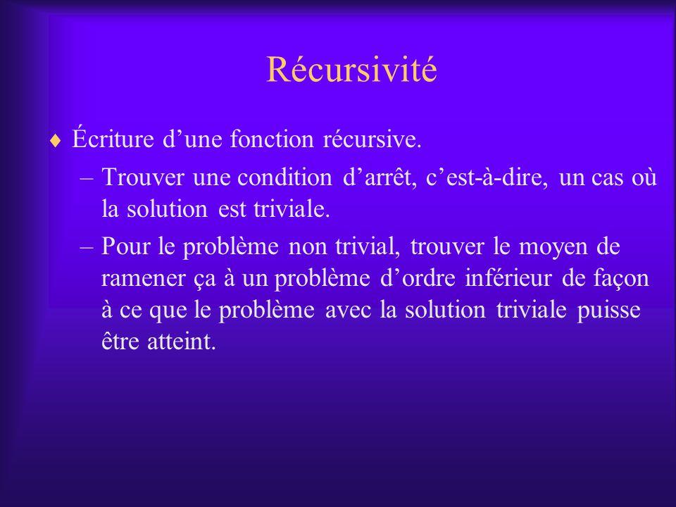 Récursivité Écriture d'une fonction récursive.