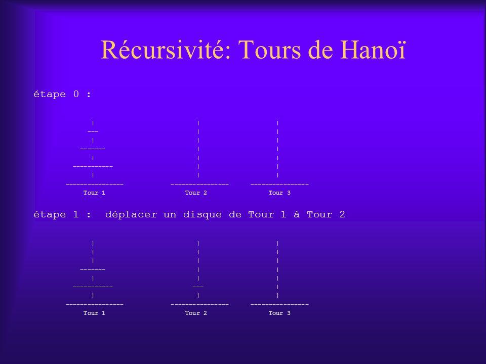 Récursivité: Tours de Hanoï