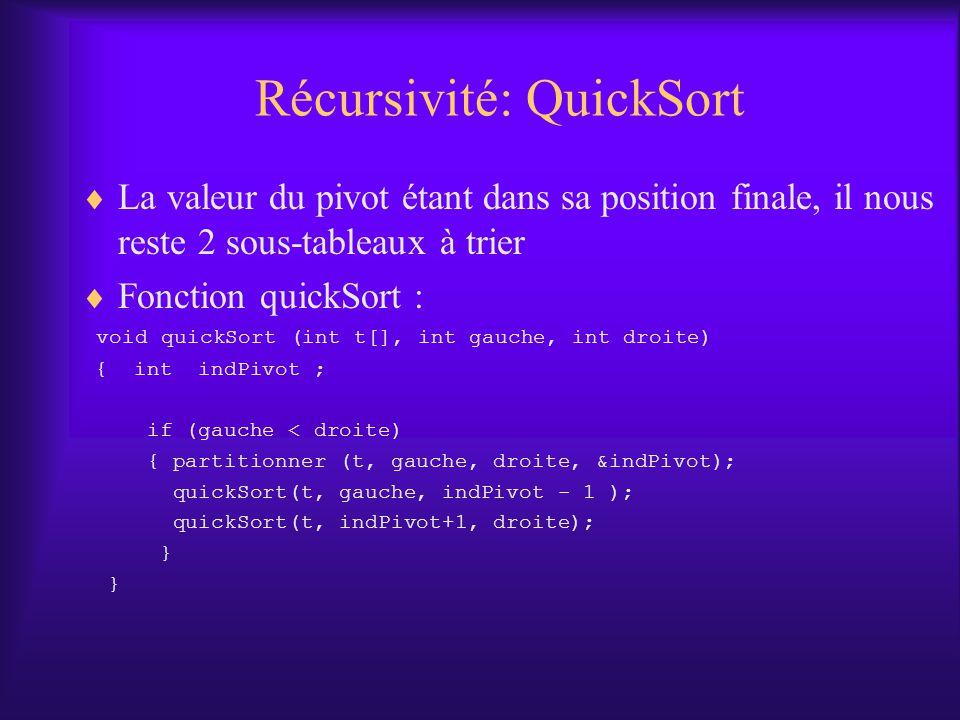 Récursivité: QuickSort