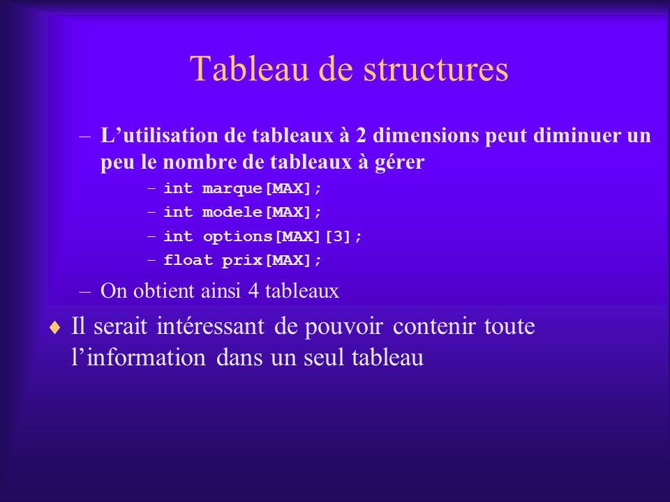 Tableau de structures L'utilisation de tableaux à 2 dimensions peut diminuer un peu le nombre de tableaux à gérer.