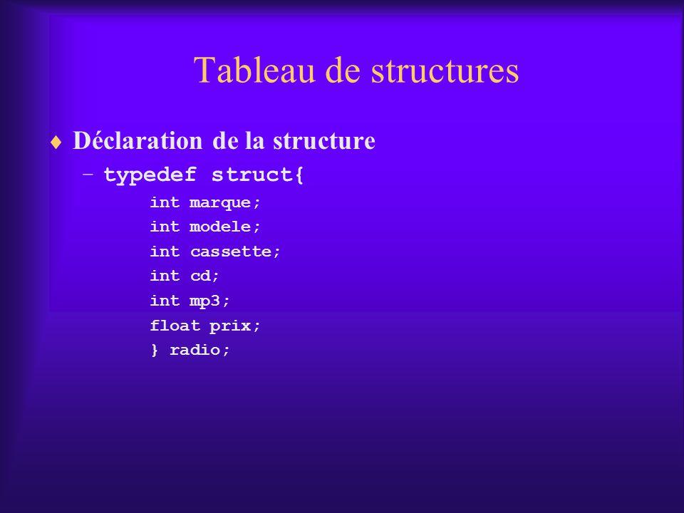 Tableau de structures Déclaration de la structure typedef struct{