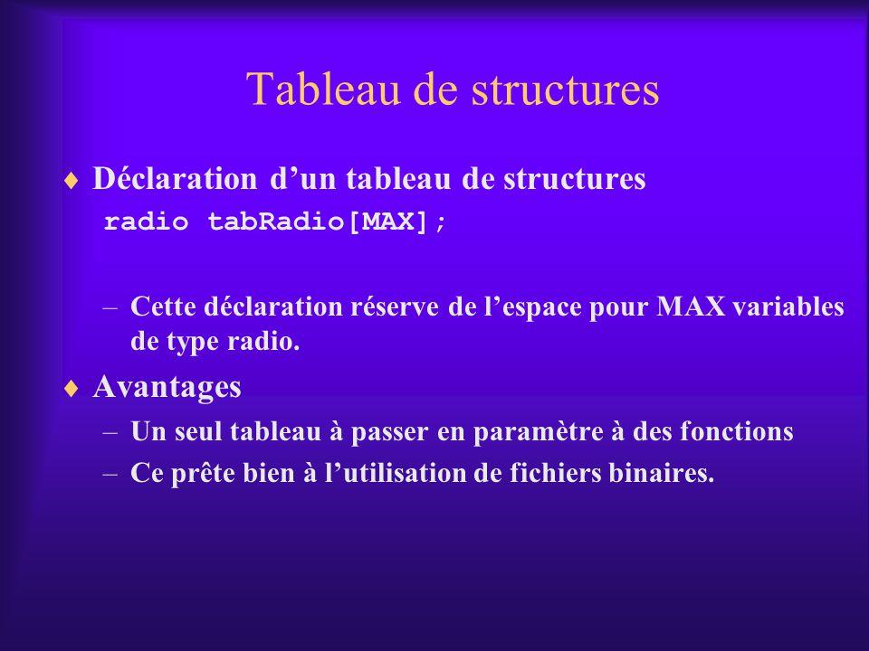 Tableau de structures Déclaration d'un tableau de structures Avantages
