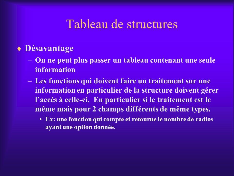 Tableau de structures Désavantage