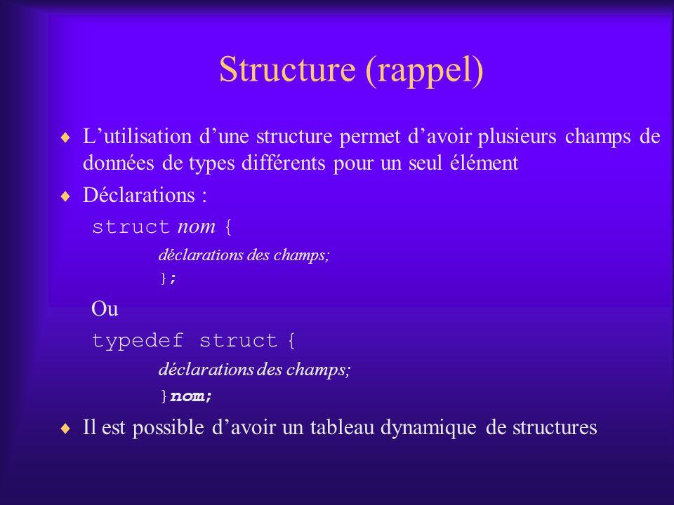 Structure (rappel) L'utilisation d'une structure permet d'avoir plusieurs champs de données de types différents pour un seul élément.