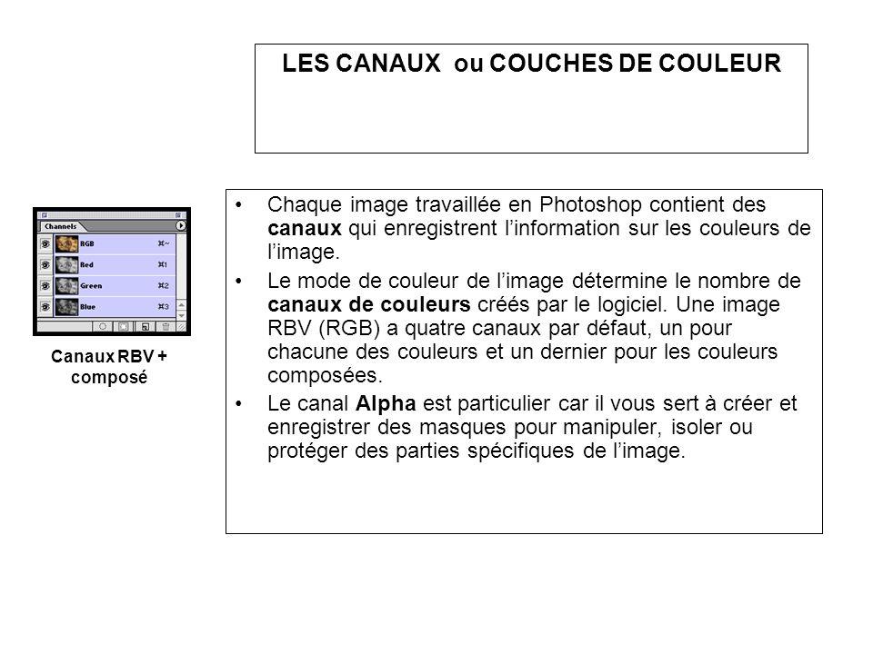 LES CANAUX ou COUCHES DE COULEUR