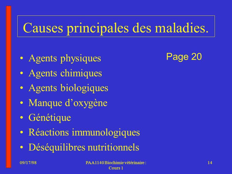 Causes principales des maladies.