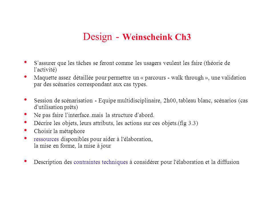 Design - Weinscheink Ch3
