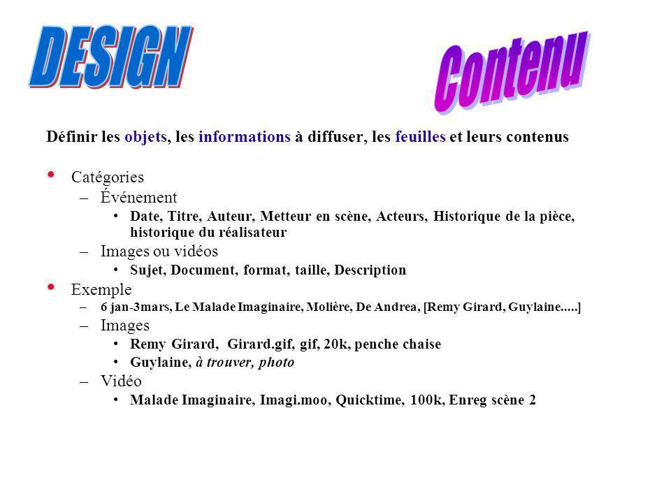 Contenu DESIGN. Définir les objets, les informations à diffuser, les feuilles et leurs contenus. Catégories.