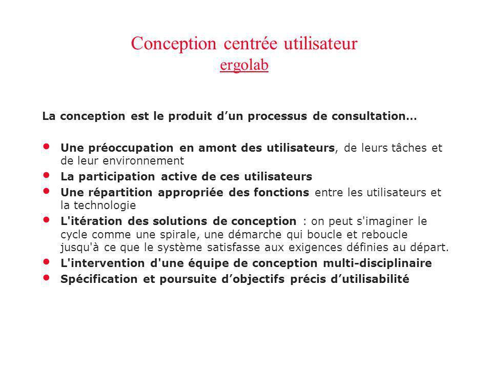 Conception centrée utilisateur ergolab