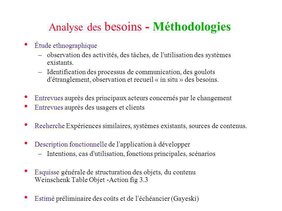 Analyse des besoins - Méthodologies
