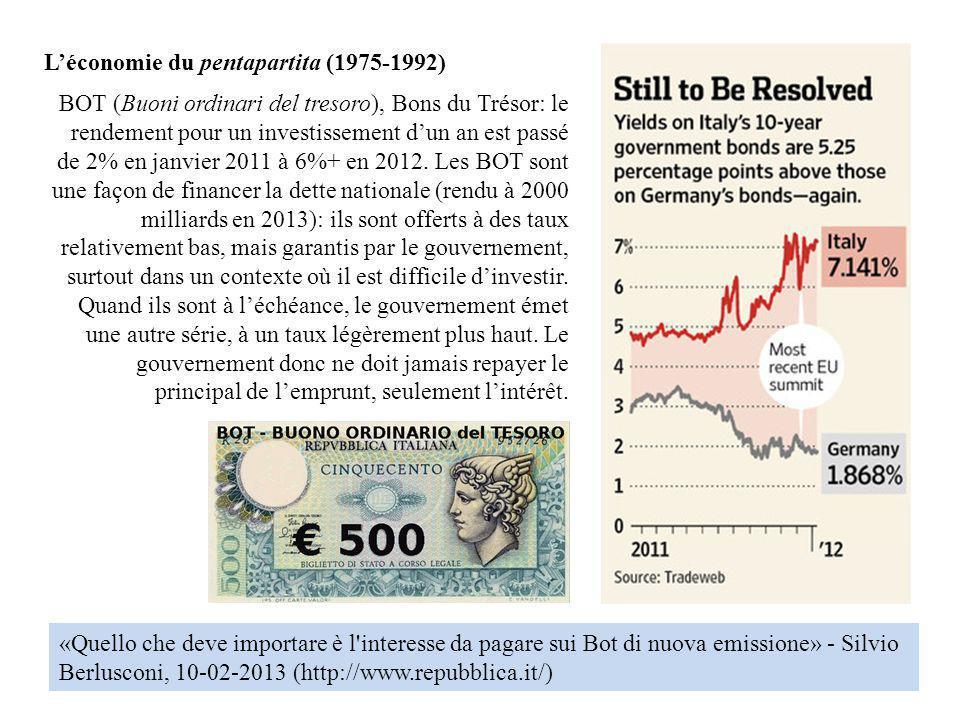 L'économie du pentapartita (1975-1992)