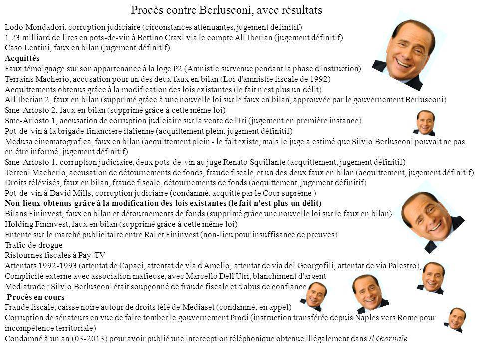 Procès contre Berlusconi, avec résultats