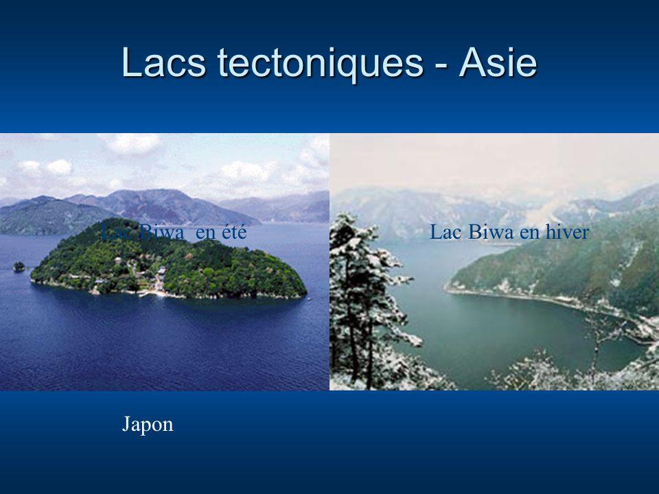 Lacs tectoniques - Asie