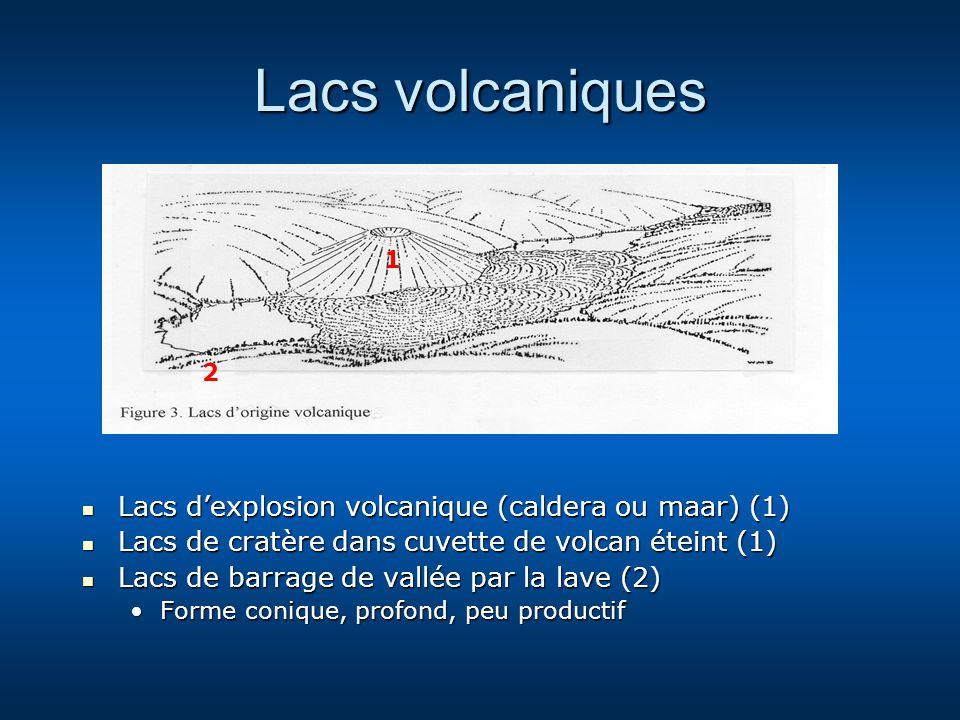 Lacs volcaniques Lacs d'explosion volcanique (caldera ou maar) (1)
