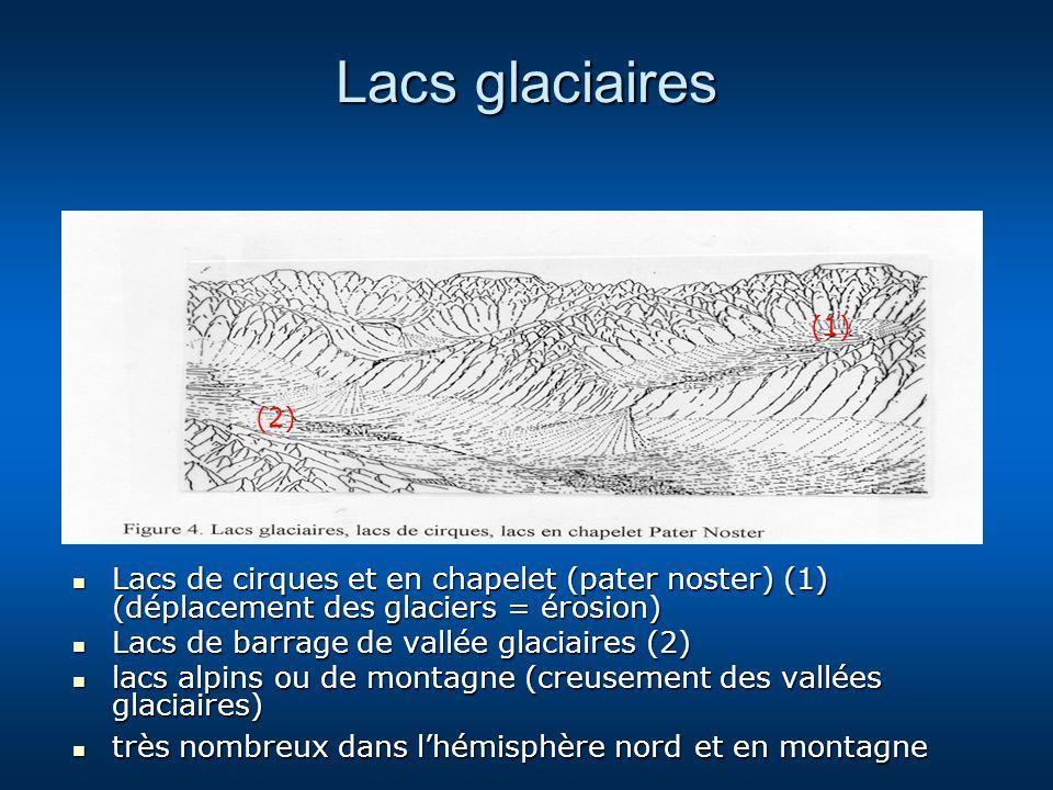 Lacs glaciaires (1) (2) Lacs de cirques et en chapelet (pater noster) (1) (déplacement des glaciers = érosion)