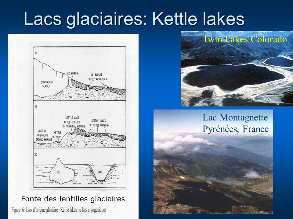 Lacs glaciaires: Kettle lakes