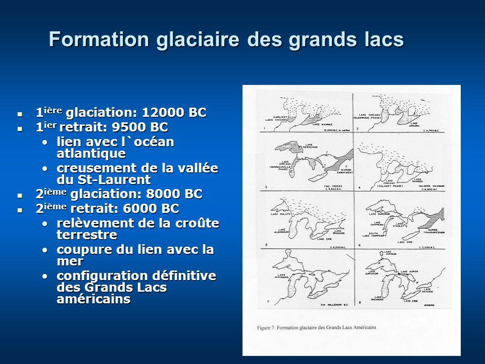Formation glaciaire des grands lacs