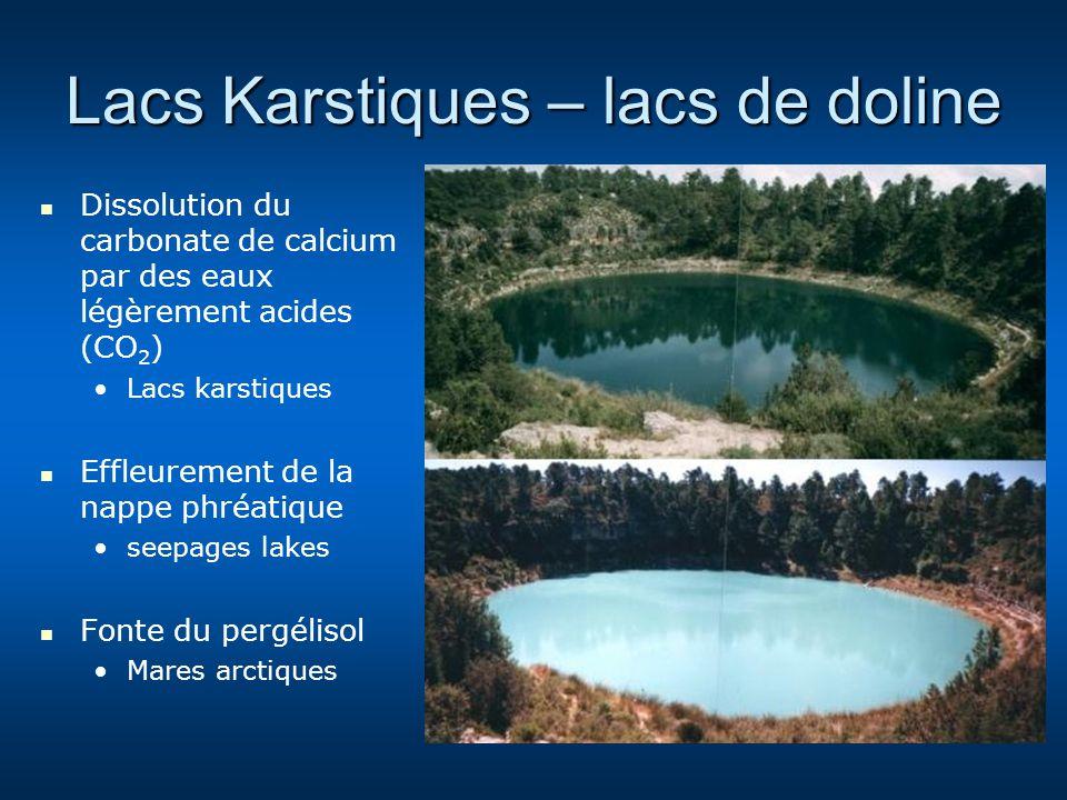 Lacs Karstiques – lacs de doline