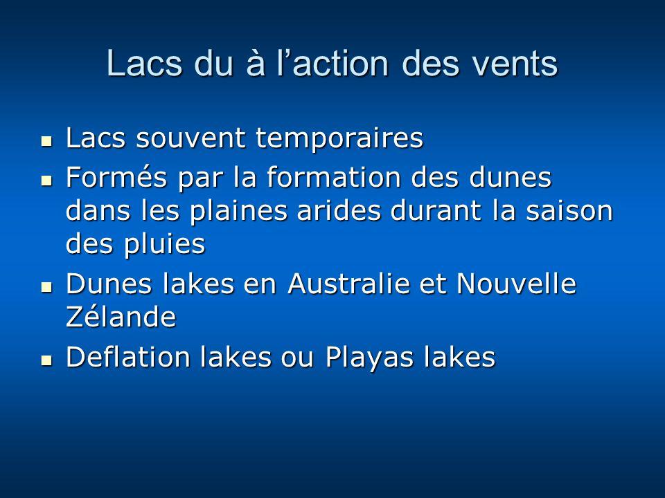 Lacs du à l'action des vents