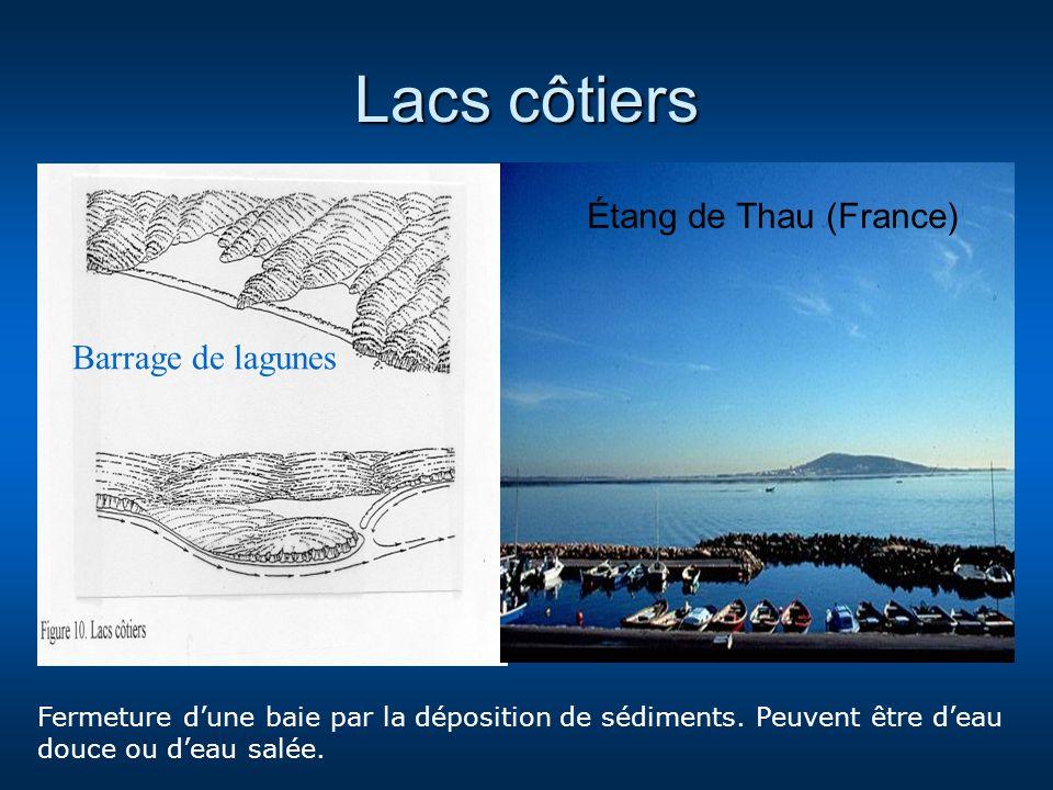 Lacs côtiers Étang de Thau (France) Barrage de lagunes