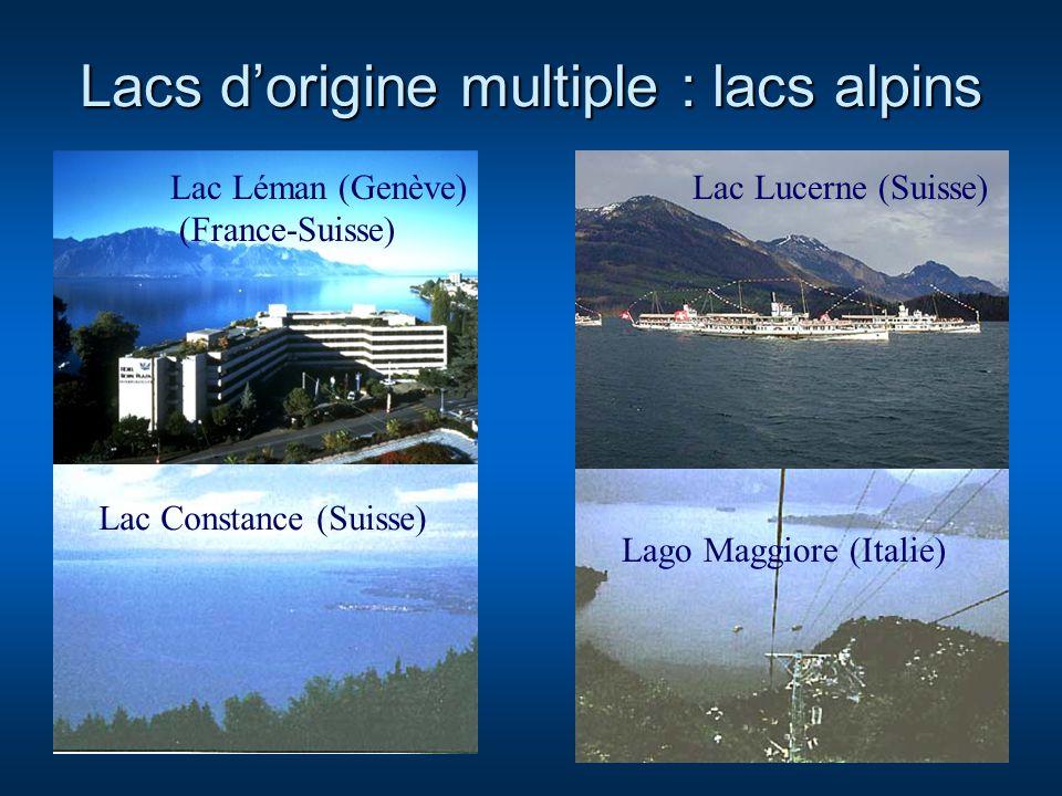 Lacs d'origine multiple : lacs alpins