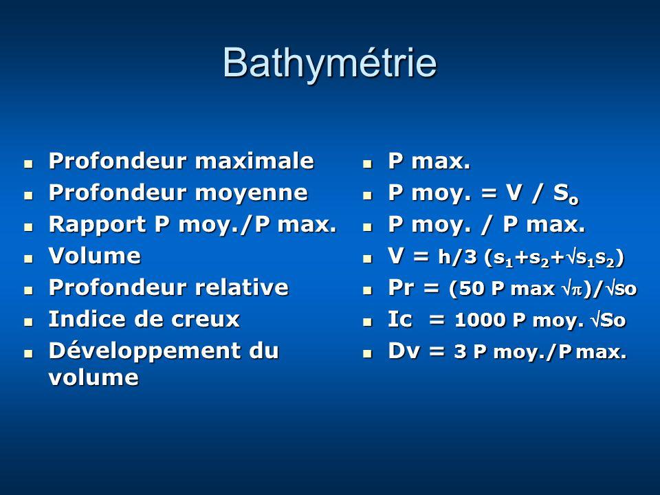 Bathymétrie Profondeur maximale Profondeur moyenne