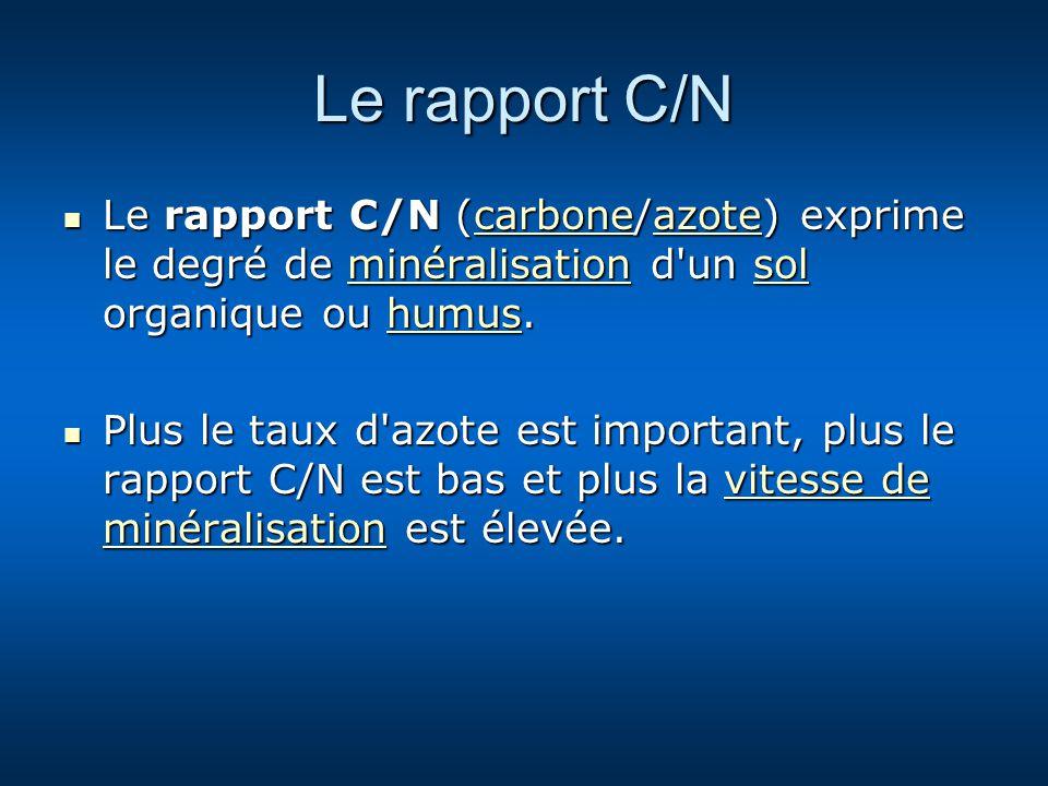Le rapport C/N Le rapport C/N (carbone/azote) exprime le degré de minéralisation d un sol organique ou humus.