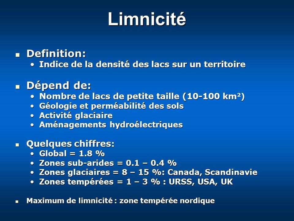 Limnicité Definition: Dépend de: Quelques chiffres: