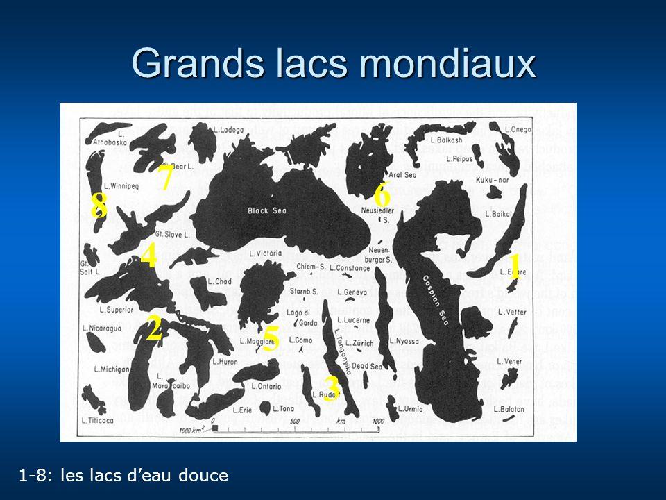 Grands lacs mondiaux 7 6 8 4 1 2 5 3 1-8: les lacs d'eau douce