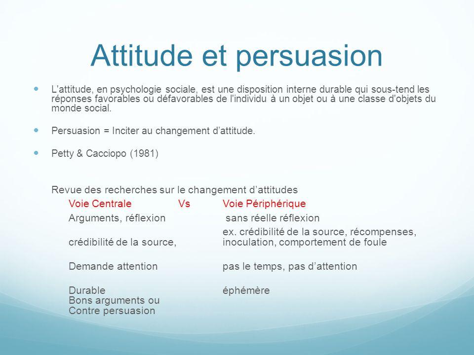 Attitude et persuasion