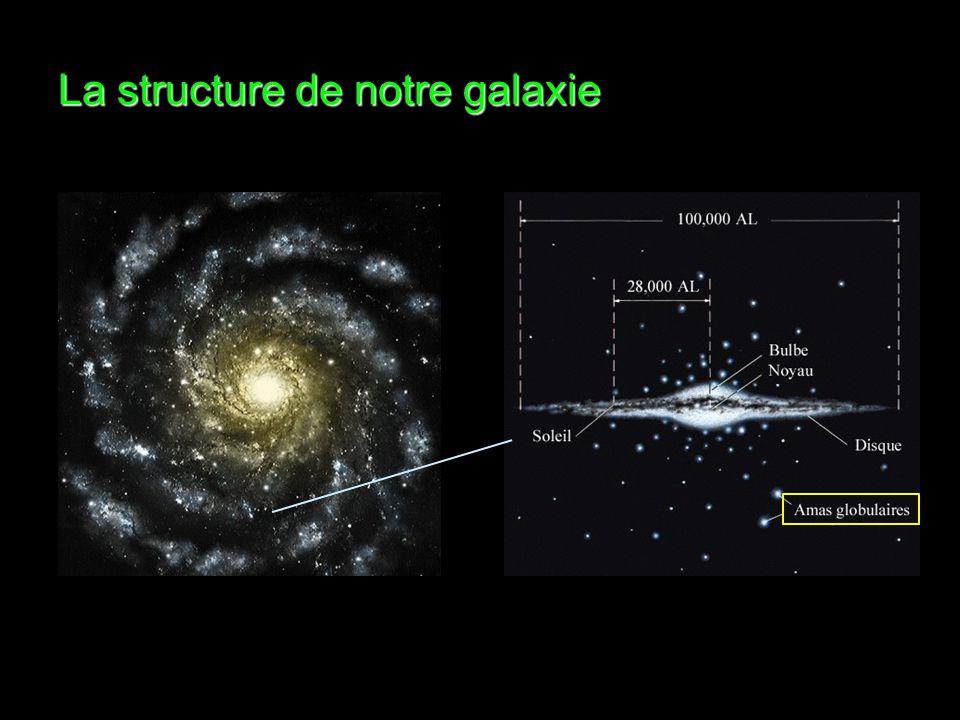 La structure de notre galaxie