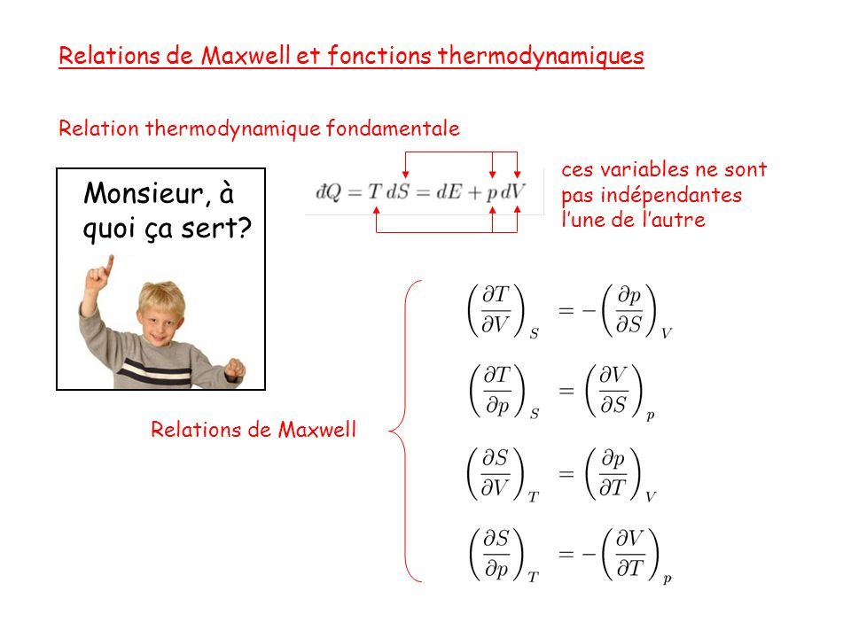 Relations de Maxwell et fonctions thermodynamiques