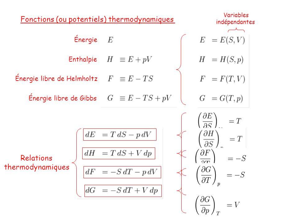 Fonctions (ou potentiels) thermodynamiques