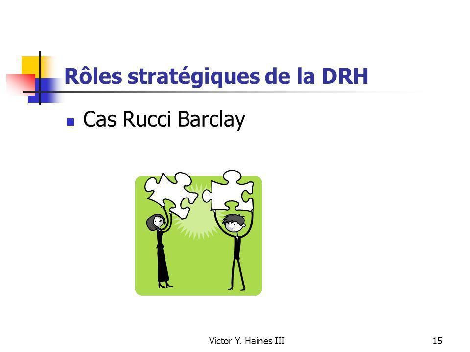 Rôles stratégiques de la DRH