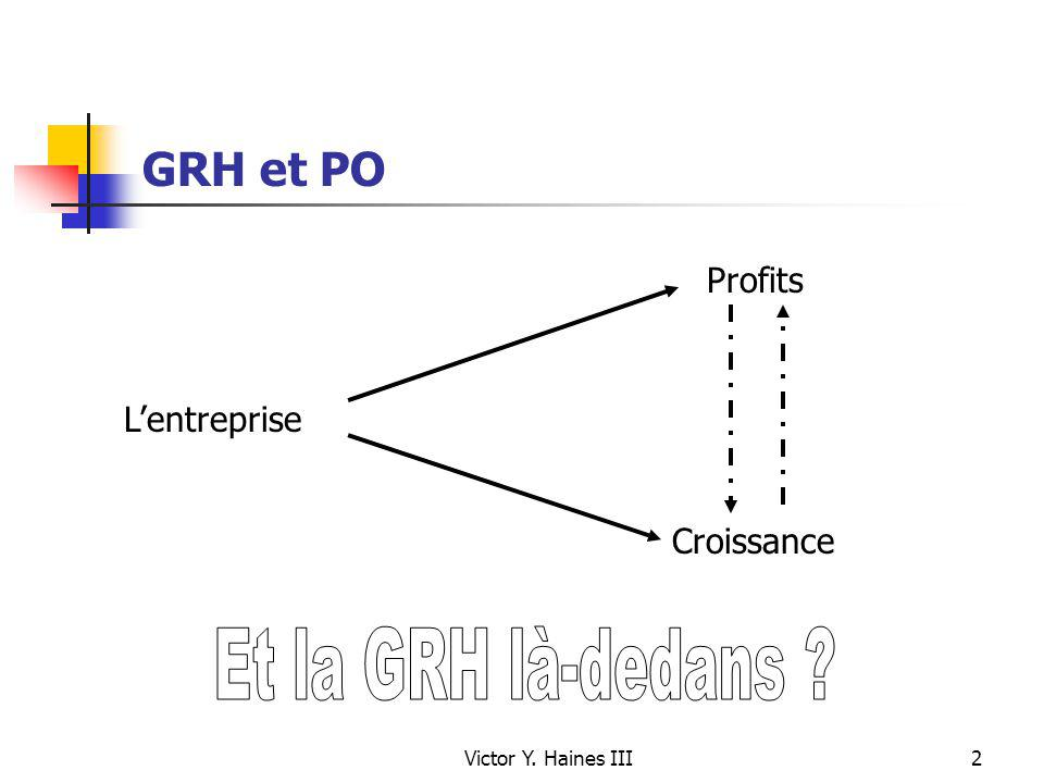 Et la GRH là-dedans GRH et PO Profits L'entreprise Croissance