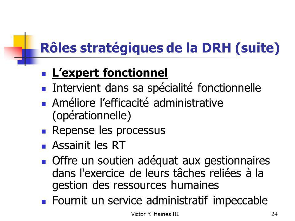 Rôles stratégiques de la DRH (suite)