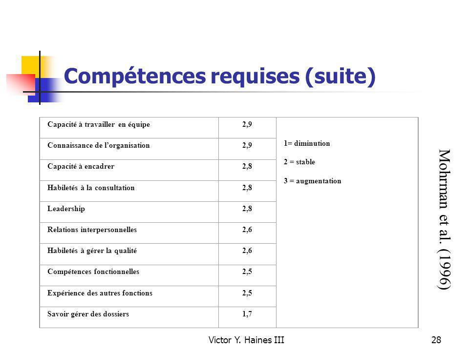 Compétences requises (suite)