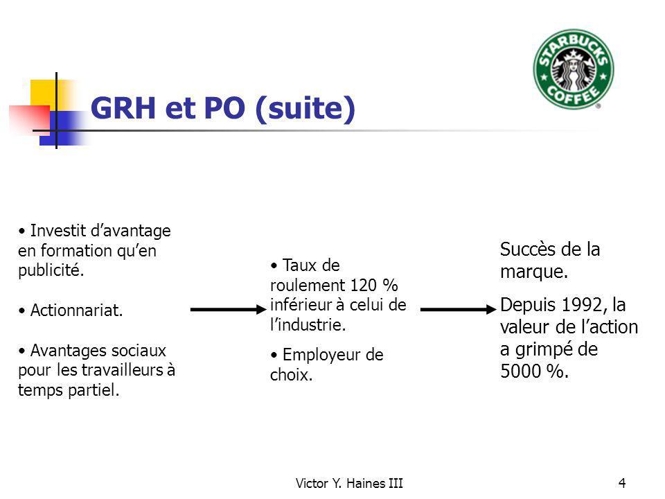 GRH et PO (suite) Succès de la marque.