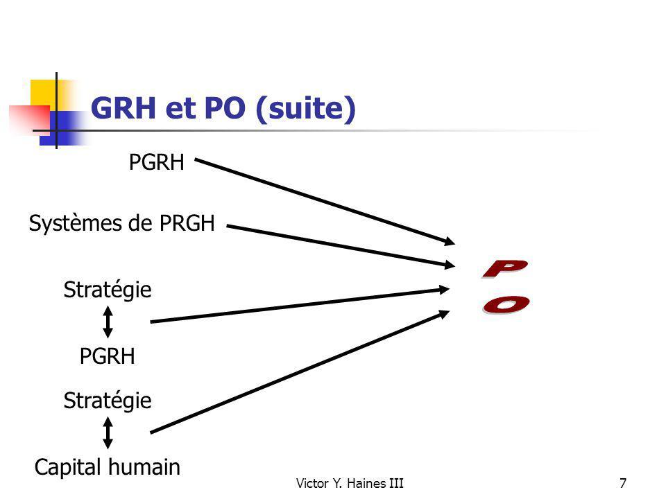 PO GRH et PO (suite) PGRH Systèmes de PRGH Stratégie PGRH Stratégie