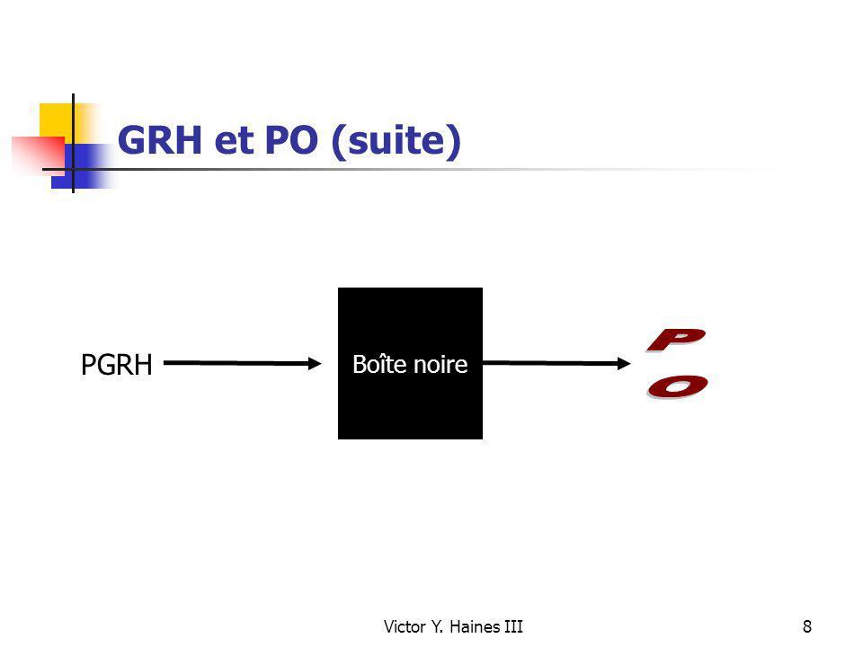GRH et PO (suite) Boîte noire PO PGRH Victor Y. Haines III