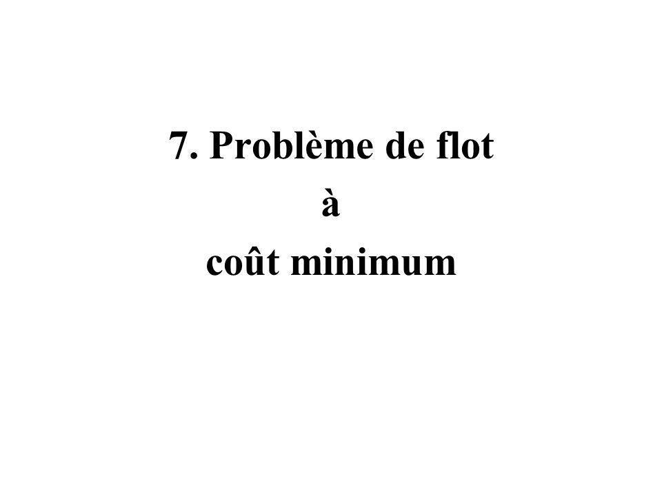 7. Problème de flot à coût minimum