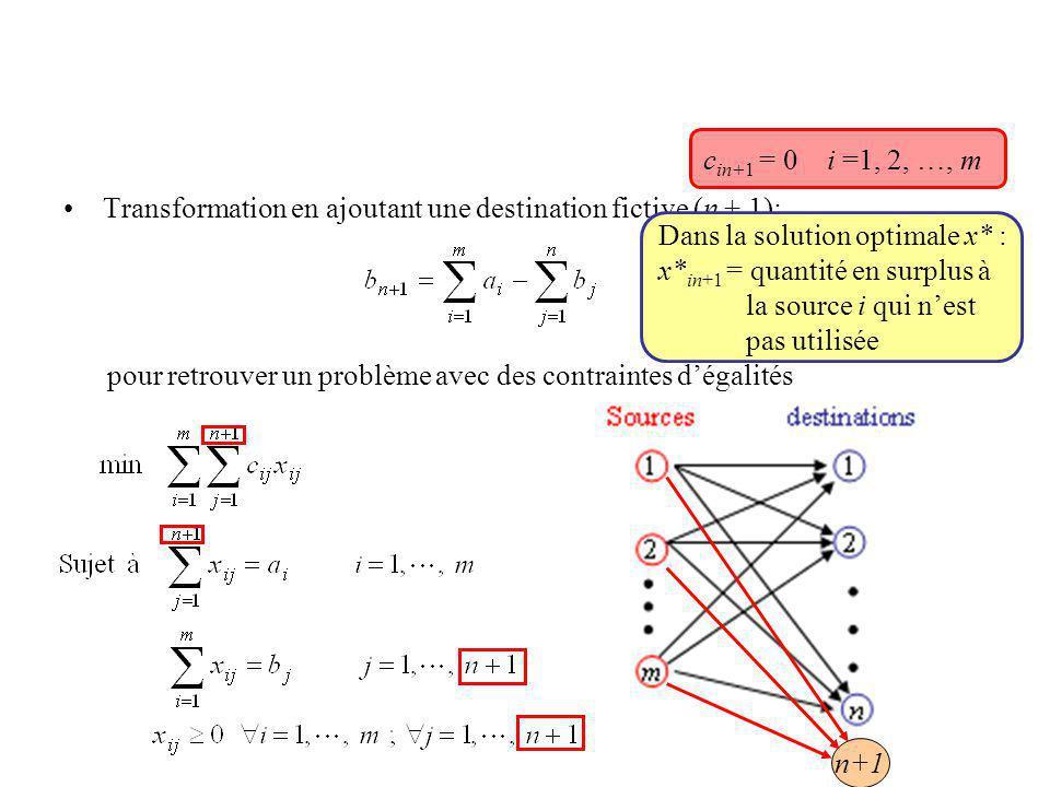 cin+1 = 0 i =1, 2, …, m Transformation en ajoutant une destination fictive (n + 1): pour retrouver un problème avec des contraintes d'égalités.