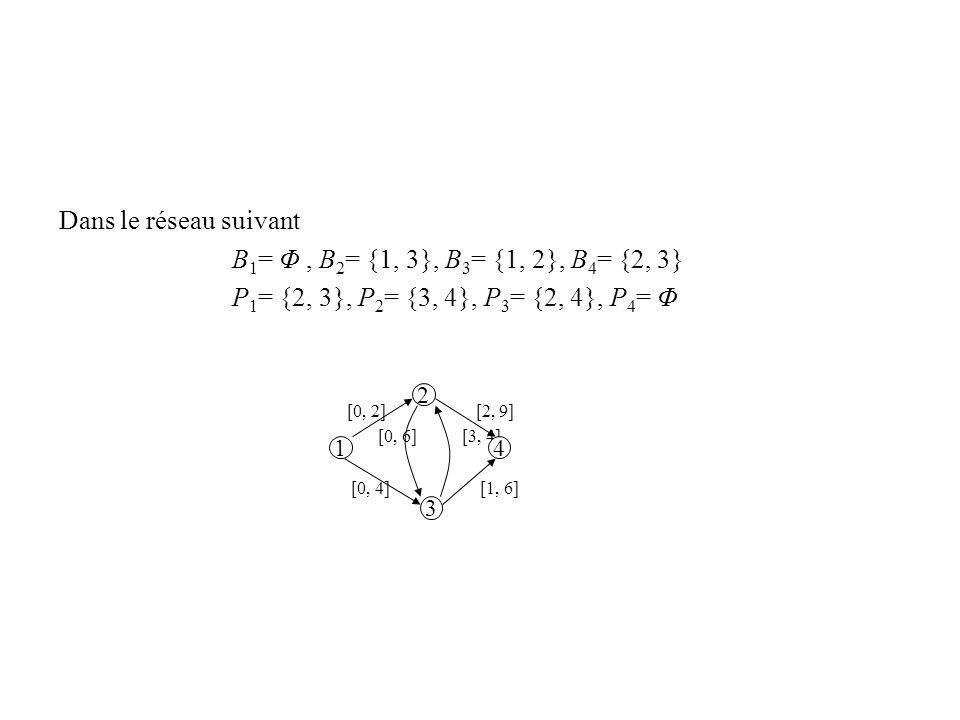 Dans le réseau suivant B1= Φ , B2= {1, 3}, B3= {1, 2}, B4= {2, 3}