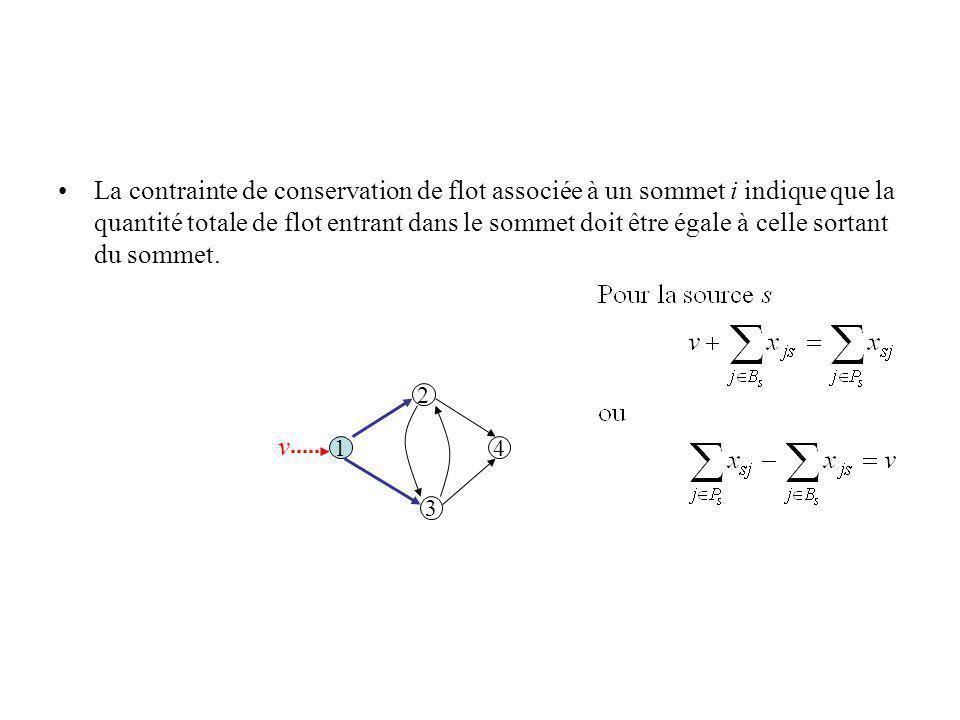 La contrainte de conservation de flot associée à un sommet i indique que la quantité totale de flot entrant dans le sommet doit être égale à celle sortant du sommet.