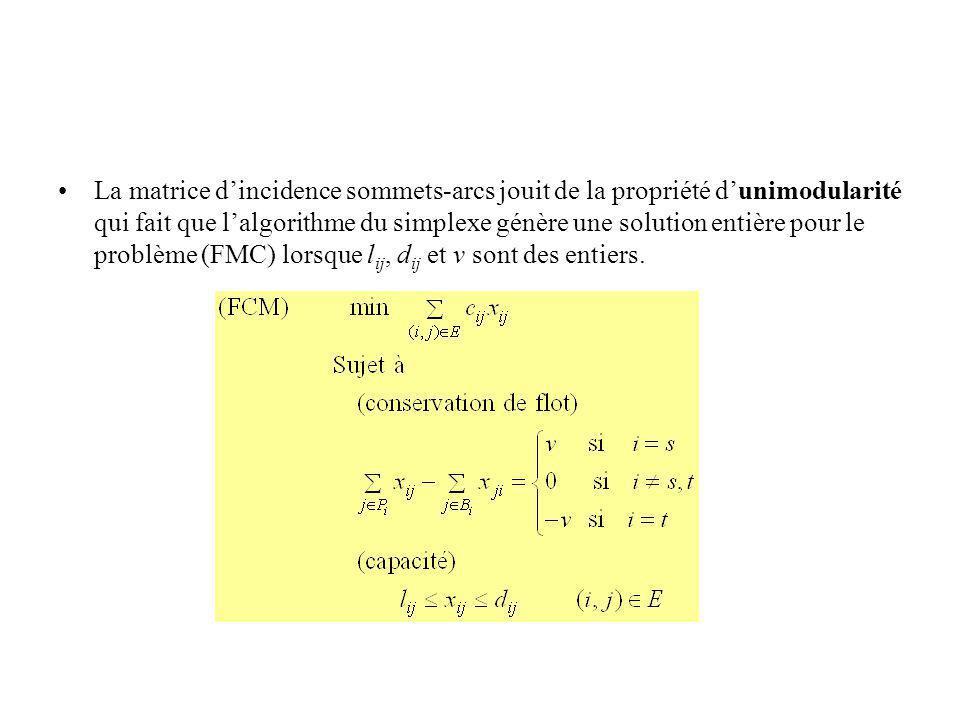 La matrice d'incidence sommets-arcs jouit de la propriété d'unimodularité qui fait que l'algorithme du simplexe génère une solution entière pour le problème (FMC) lorsque lij, dij et v sont des entiers.