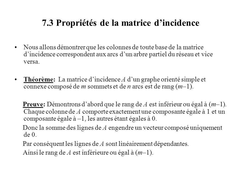 7.3 Propriétés de la matrice d'incidence