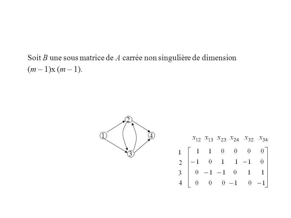 Soit B une sous matrice de A carrée non singulière de dimension