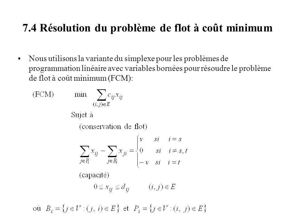 7.4 Résolution du problème de flot à coût minimum