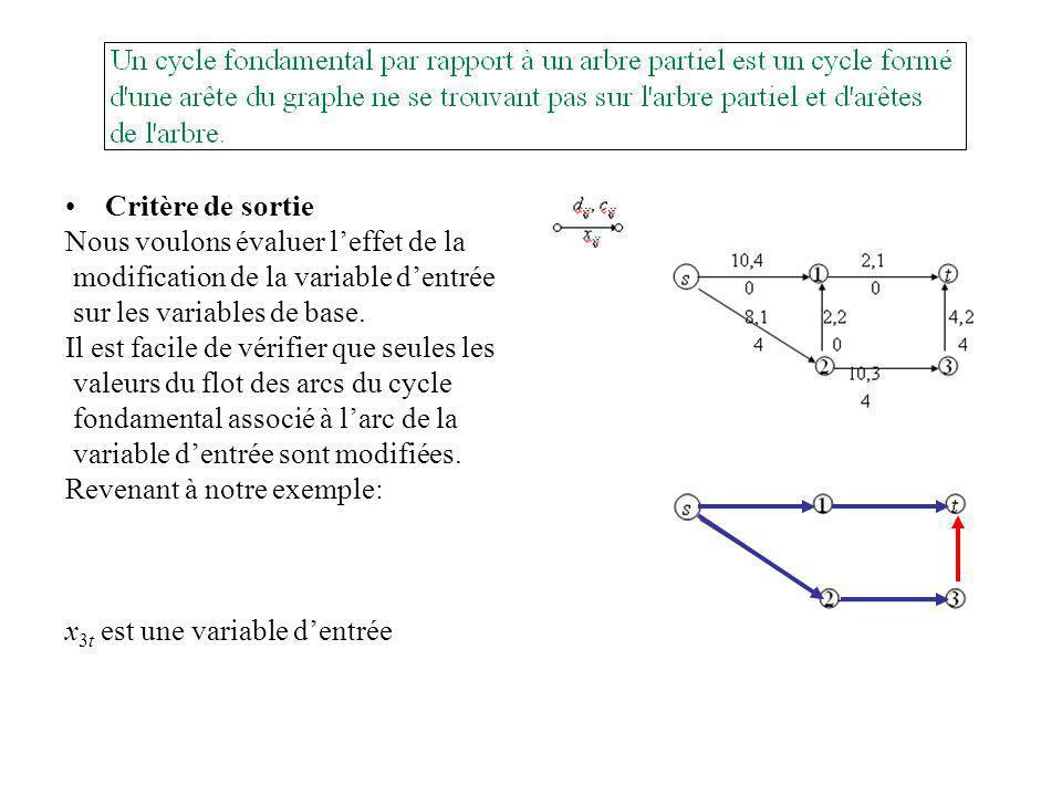 Critère de sortie Nous voulons évaluer l'effet de la. modification de la variable d'entrée. sur les variables de base.